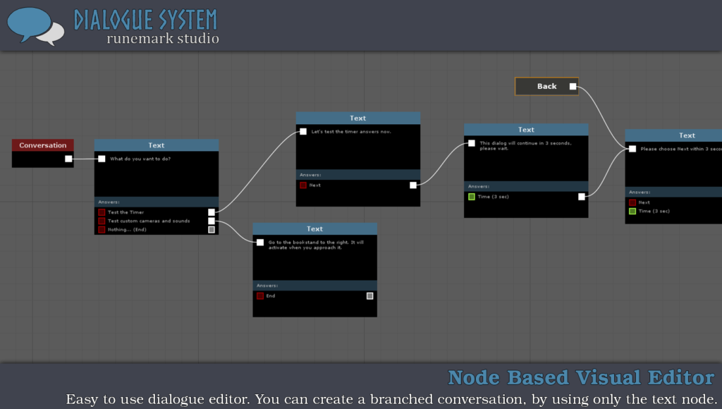 1 - Visual Editor