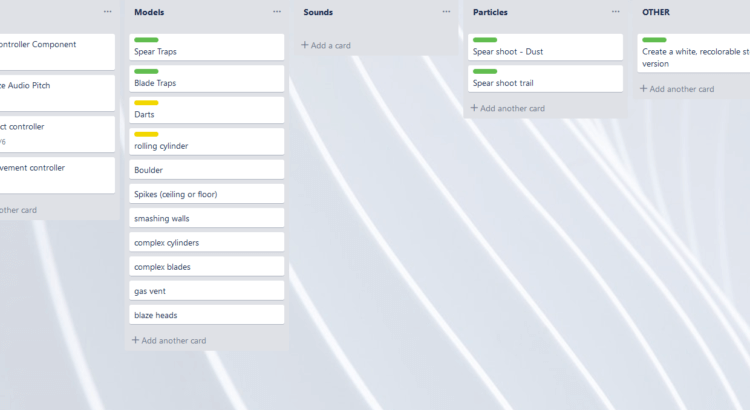 Trello boards help organizing and tracking progress